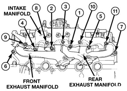 Jeep Cherokee 1999 Jeep Cherokee Replace Manifold on valve cover gasket location