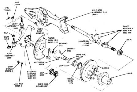 Fig. 1: Spindle, left shaft and joint installation for the Dana 44 and ...