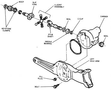 Ford Bronco 1985 Ford Bronco Front 4x4 Wheel Bearing Replace Diagram