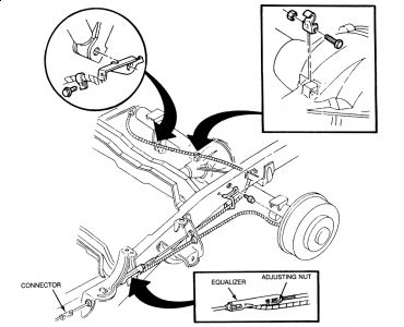 Page8 together with How To Wire Up A 7 Pin Trailer Plug Or Socket 2 also 1994 Acura Legend Suspension Diagrams moreover Ford Escape 2005 Ford Escape Emergency Brake additionally Chevrolet Silverado 1984 Chevy Silverado Emergency Brake Installation. on automotive brakes diagrams