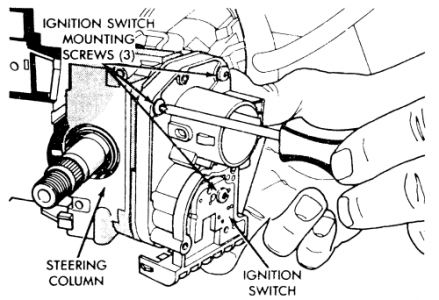 1995 Jeep Cherokee 1995 Jeep Cherokee Ignition Switch Replacement on gm starter wiring illustration