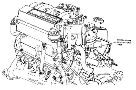 A V8 Cooling System