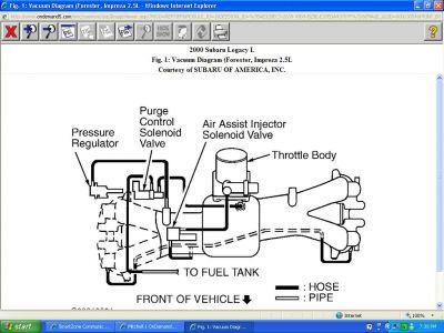 2000 subaru engine diagram 2000 subaru legacy engine races when cold: my subaru has ... 2 5 subaru engine diagram