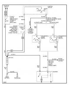 Wiring Diagram For 2005 Dodge Stratus Wiring Diagram Lock Resource E Lock Resource E Led Illumina It