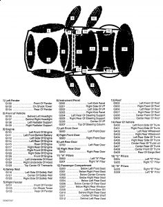 http://www.2carpros.com/forum/automotive_pictures/54223_ground_locations_1988_dodge_dakota_1.jpg