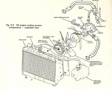 Jeep Cherokee Cooling System Diagram - Function Wiring Diagram