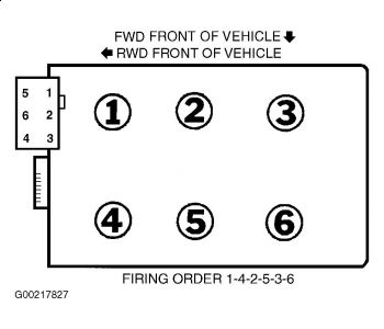 54223_mustang_coil_1  Ford Mustang Wiring Diagram on headlight switch, power window, fender pawn shop,
