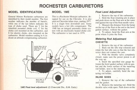http://www.2carpros.com/forum/automotive_pictures/54223_rochester_carb_1977_1_1.jpg