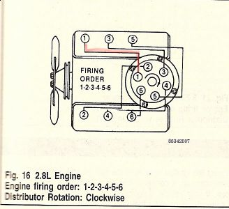 1989 Pontiac Firebird Distributor Cap Wiring Order