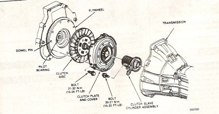 Ford F 150 2003 Ford F150 Fluid Leak
