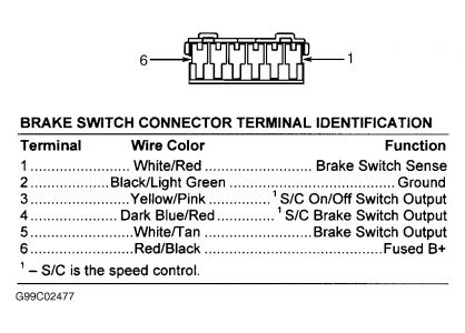 55316_00jxibrakeswitch_1 2000 chrysler sebring stop and tail lights electrical problem GM Headlight Wiring Harness at bayanpartner.co