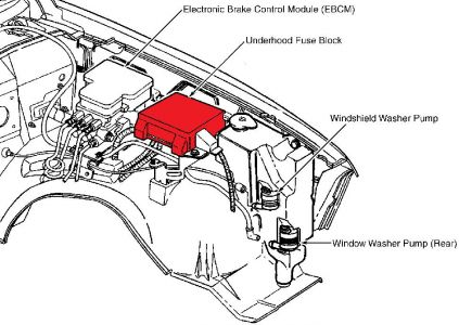 2008 Audi A4 Engine Diagram furthermore 1997 Chevy Venture Engine Wiring Diagram together with Fog Lights Wiring Diagram moreover 1999 Ford Contour Fuel Pump Wiring Diagram likewise Removing and installing fuse box. on audi a4 interior light wiring diagram