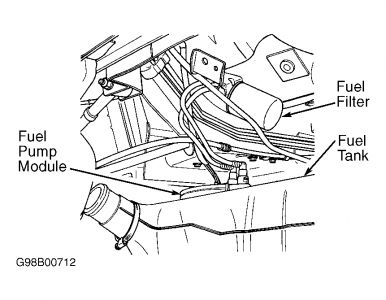 Need Location Of Fuel Filter Six Cylinder Two Wheel Drive. 2carpros Automotive S5531600sebringjxifuelfilter1. Chrysler. 06 Chrysler Sebring Diagram At Scoala.co