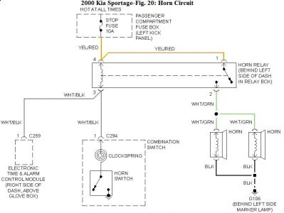 Repair Guides Harness Routing Diagrams Harness Routing Pertaining To Kia Sportage Fuse Box Diagram together with Lincoln Navigator Fuse Box On Lincoln Images Free Download Wiring In Lincoln Navigator Fuse Box Diagram furthermore Sportage together with Ford Explorer Battery Junction Fuse Box Map also Imgurl Ahr Chm Ly Ocndhbmcubwuvd Aty Udgvudc Cgxvywrzlziwmtgvmdqvmjawni Rawetc Yzw By Axjpbmctzglhz Jhbs Hbmqtmjaxmc Xmi Wnc Xode Mzqtms Pbi Vbi Ymda Lwtpys Zcgvjdhjhlxdpcmluzy Kawfncmftlmdpzg   L Imgref. on 2000 kia sportage fuse box diagram