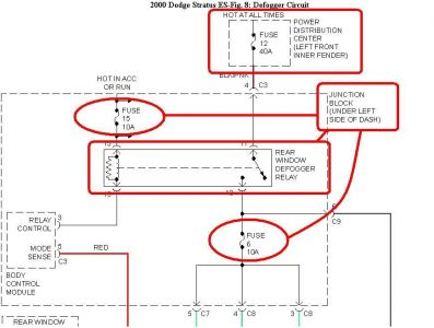 55316_00stratdefog_2 2000 dodge stratus rear window defrost electrical problem 2000 2003 dodge stratus wiring diagram at webbmarketing.co