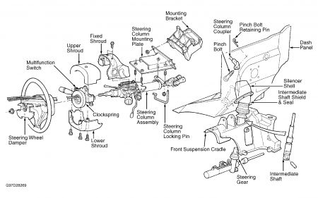 Dodge Caravan 2003 Dodge Caravan Steeriing Wheel Wont Lock on ignition switch wiring diagram