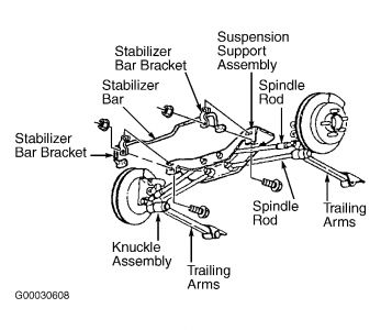 1998 Buick Century Rear Suspension Diagram