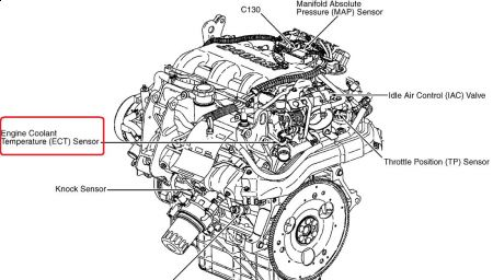 Pontiac G6 Temperature Sensor Location