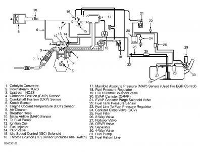 Kia Air Conditioning Wiring Diagram on kia 6 cylinder engine diagram, kia engine parts diagram, kia car ac diagram, kia air conditioning flow, kia steering diagram, kia spectra air conditioner diagram, kia serpentine belt diagram, kia wiring diagram, kia transmission diagram, kia 4 cylinder engine diagram, kia o2 sensor diagram,