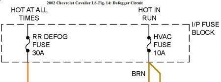 2002 chevy cavalier rear window defogger electrical. Black Bedroom Furniture Sets. Home Design Ideas