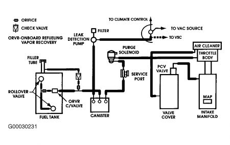 2004 Dodge Neon Vacuum Diagram on ls1 starter wiring