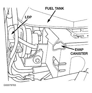 Ptevap on 2001 Chrysler Pt Cruiser Headlight Diagram