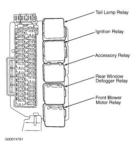 Blower Relay Location 2001 Pathfinder on 2003 hyundai elantra fuse box location