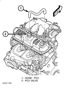 2002 Dakota Pcv Valve Location on volvo s80 2 9 engine diagram