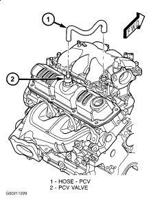 2003 dodge caravan pcv valve replacement where is the pcv 2001 dodge ram 1500 engine diagram