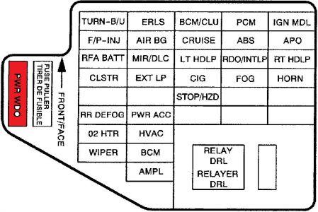 2000 chevy cavalier fuse box diagram 2003 wiring wiring diagram  2002 chevy cavalier fuse box diagram #15