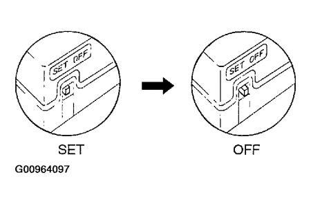 2003 hyundai sonata key fobs electrical problem 2003 hyundai. Black Bedroom Furniture Sets. Home Design Ideas