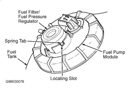 Sea Chaser Wiring Diagram further T8915932 1990 dodge caravan 3 3l additionally Dodge Fuel Pump Control further 89 Dodge Shadow Interior Wiring Diagram in addition 2011 Gmc Acadia Anti Theft Fuse. on 1989 dodge shadow wiring diagram