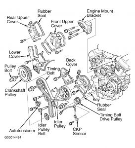 Acura Mdx 2003 Acura Mdx Timing Belt Replacement on Jaguar X Type Cooling System Diagram