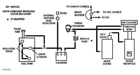 2004dodgeneondiagram 2004 Dodge Neon Emission Code Computer - Wiring