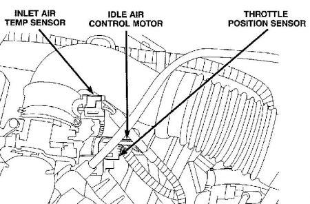 Sebringiac on 2002 Chrysler Sebring Engine Problems