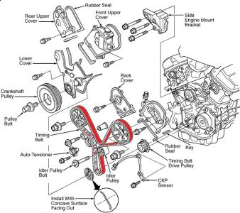 2006 honda pilot serpentine belt diagram on  2006  free
