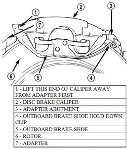 http://www.2carpros.com/forum/automotive_pictures/55316_05caravanrearcaliper2_1.jpg