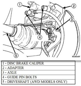 http://www.2carpros.com/forum/automotive_pictures/55316_05caravanrearcaliper_1.jpg