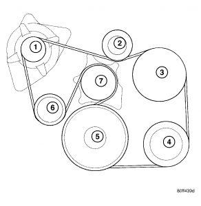 2005 Dodge Ram Drivebelt Diagram: Looking for Drivebelt Diagram2CarPros