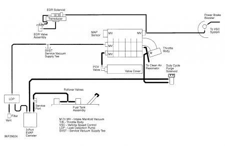 chrysler cirrus wiring diagram 1996 chrysler cirrus engine diagram #6