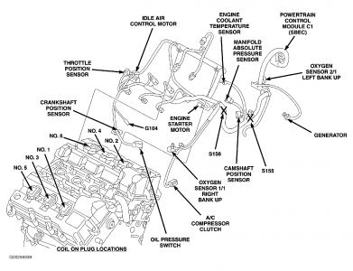 2004 Dodge 2 7 Engine Diagram Wiring Diagram Verison Verison Lastanzadeltempo It