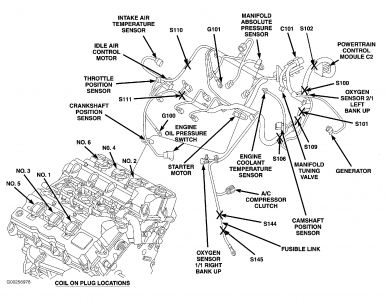 further Dodge Stratus Fuse Box Map also Dodge Caravan in addition Trans Speed Sensors in addition Dodge Durango. on 1998 dodge intrepid wiring diagram