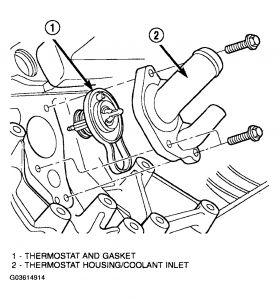 2001 Chrysler Sebring Thermostat: Can You Tell Me Where ...