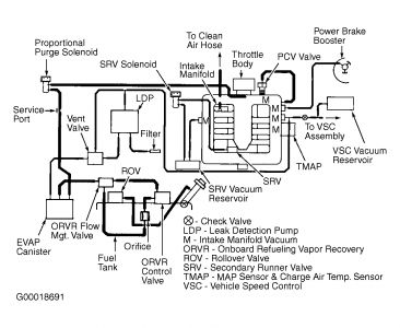 95 Dodge Stratus Wiring Diagrams