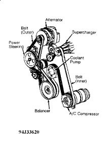 Buick Park Avenue Serpentine Belt Routing on 3800 series 2 supercharged engine diagram