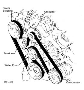 1999 buick regal wiring diagram 1999 buick regal serpentine belt replacement: the ...