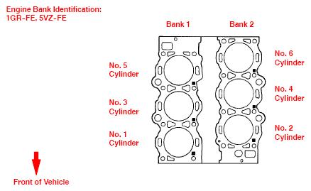2004 Toyota 4Runner Catalytoc Converter: Got the ODBII Code