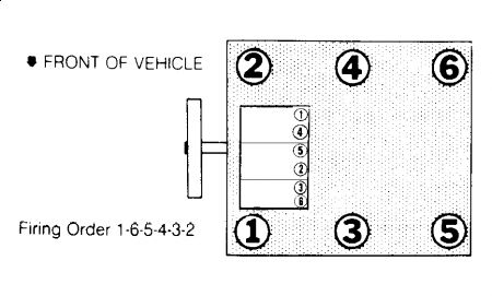 Pontiac 3.8 Firing Order