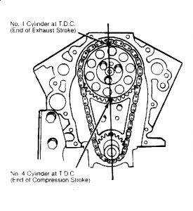 1992 chevy s 10 tune up specs engine performance problem 1992 S10 Blazer Street Rod 2carpros forum automotive pictures 55316 92s10timing 1