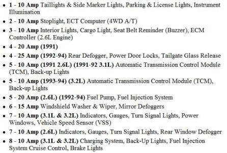 isuzu rodeo wiring diagram tail lights  | 2194 x 2931